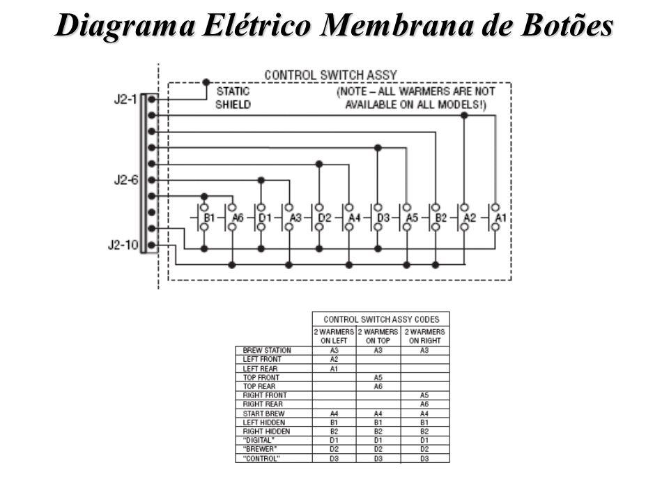Diagrama Elétrico Membrana de Botões