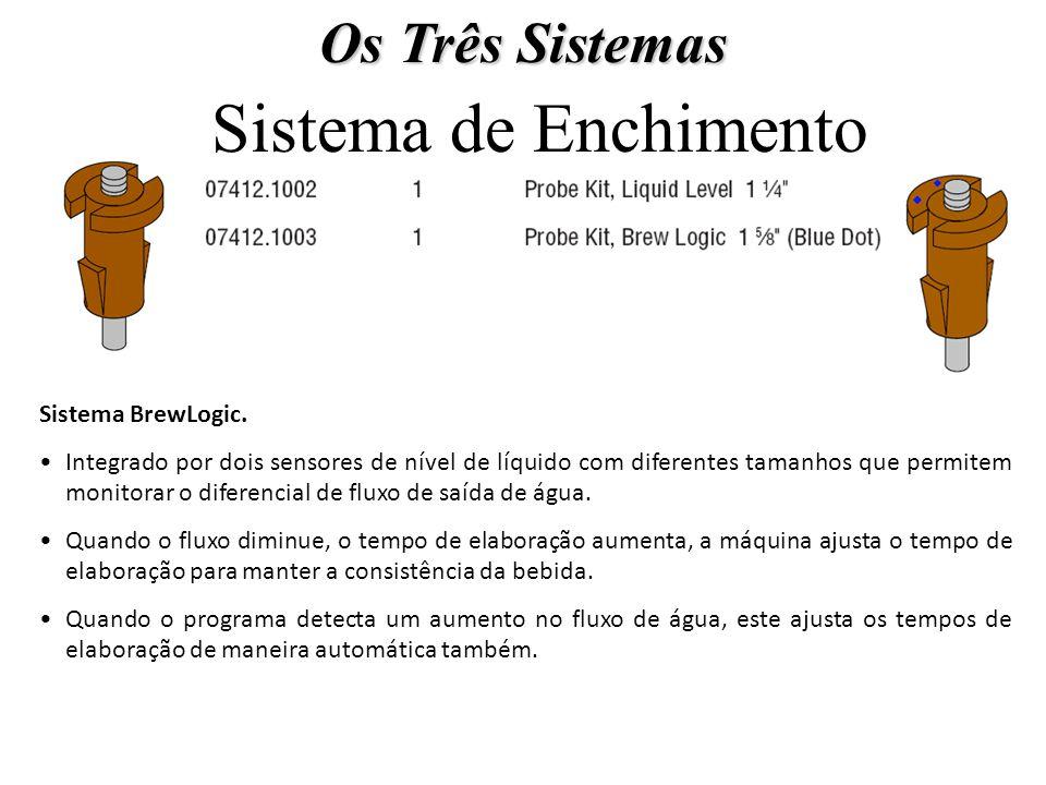 Sistema de Enchimento Os Três Sistemas Sistema BrewLogic.