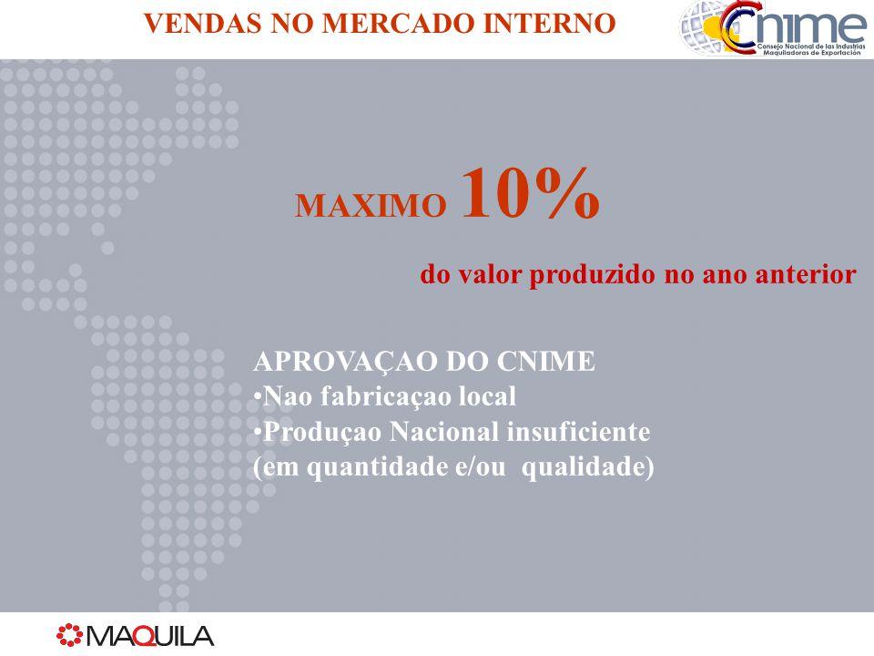 MAXIMO 10% APROVAÇAO DO CNIME Nao fabricaçao local Produçao Nacional insuficiente (em quantidade e/ou qualidade) do valor produzido no ano anterior VE