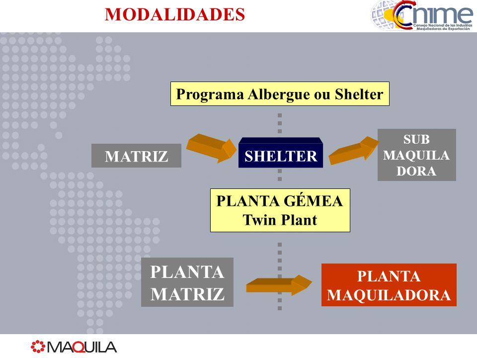 Programa Albergue ou Shelter MATRIZ SHELTER SUB MAQUILA DORA PLANTA GÉMEA Twin Plant PLANTA MATRIZ PLANTA MAQUILADORA MODALIDADES