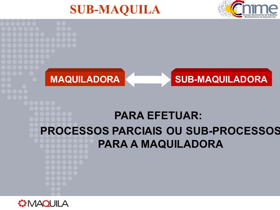 SUB-MAQUILA SUB-MAQUILADORAMAQUILADORA PARA EFETUAR: PROCESSOS PARCIAIS OU SUB-PROCESSOS PARA A MAQUILADORA