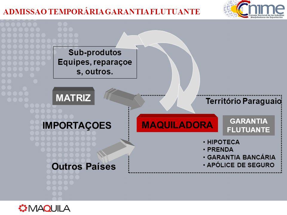 MAQUILADORA MATRIZ IMPORTAÇOES GARANTIA FLUTUANTE HIPOTECA PRENDA GARANTIA BANCÁRIA APÓLICE DE SEGURO Território Paraguaio Outros Países Sub-produtos