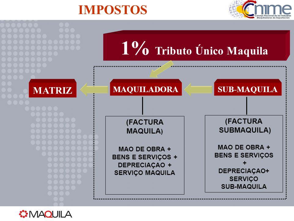 SUB-MAQUILA MATRIZ (FACTURA MAQUILA ) MAO DE OBRA + BENS E SERVIÇOS + DEPRECIAÇAO + SERVIÇO MAQUILA (FACTURA SUBMAQUILA) MAO DE OBRA + BENS E SERVIÇOS