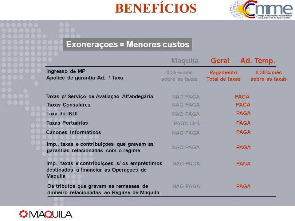 Exoneraçoes = Menores custos MaquilaGeralAd. Temp. Ingresso de MP Apólice de garantia Ad. / Taxa 0.35%/mês sobre as taxas Pagamento Total de taxas 0.3