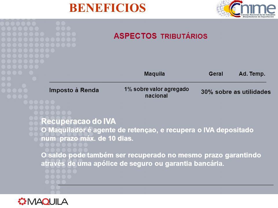 ASPECTOS TRIBUTÁRIOS MaquilaGeralAd. Temp. Imposto à Renda 30% sobre as utilidades Recuperacao do IVA O Maquilador é agente de retençao, e recupera o