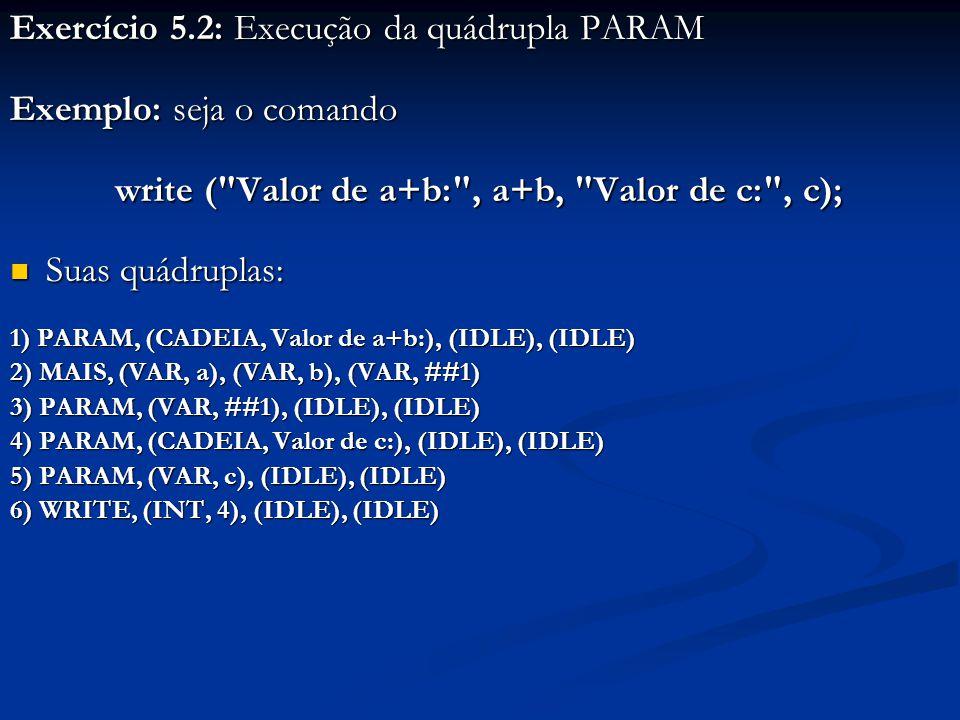 Exercício 5.2: Execução da quádrupla PARAM Exemplo: seja o comando write ( Valor de a+b: , a+b, Valor de c: , c); write ( Valor de a+b: , a+b, Valor de c: , c); Suas quádruplas: Suas quádruplas: 1) PARAM, (CADEIA, Valor de a+b:), (IDLE), (IDLE) 2) MAIS, (VAR, a), (VAR, b), (VAR, ##1) 3) PARAM, (VAR, ##1), (IDLE), (IDLE) 4) PARAM, (CADEIA, Valor de c:), (IDLE), (IDLE) 5) PARAM, (VAR, c), (IDLE), (IDLE) 6) WRITE, (INT, 4), (IDLE), (IDLE)