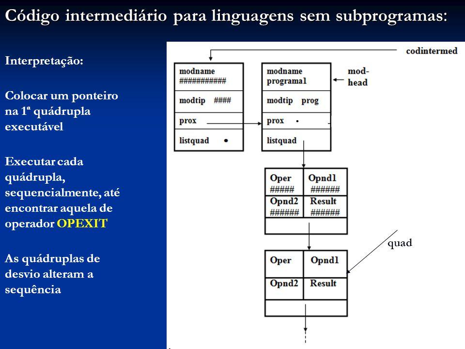  Código intermediário para linguagens sem subprogramas : Interpretação: Colocar um ponteiro na 1ª quádrupla executável Executar cada quádrupla, sequencialmente, até encontrar aquela de operador OPEXIT As quádruplas de desvio alteram a sequência quad