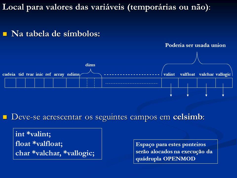 Local para valores das variáveis (temporárias ou não): Na tabela de símbolos: Na tabela de símbolos: Deve-se acrescentar os seguintes campos em celsimb: Deve-se acrescentar os seguintes campos em celsimb: cadeia tid tvar inic ref array ndims dims - - - - - - - - - - - - - - - - - - - - - valint valfloat valchar vallogic Poderia ser usada union Espaço para estes ponteiros serão alocados na execução da quádrupla OPENMOD int *valint; float *valfloat; char *valchar, *vallogic;