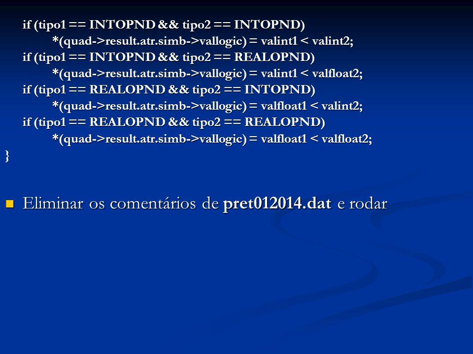 if (tipo1 == INTOPND && tipo2 == INTOPND) *(quad->result.atr.simb->vallogic) = valint1 result.atr.simb->vallogic) = valint1 < valint2; if (tipo1 == INTOPND && tipo2 == REALOPND) *(quad->result.atr.simb->vallogic) = valint1 result.atr.simb->vallogic) = valint1 < valfloat2; if (tipo1 == REALOPND && tipo2 == INTOPND) *(quad->result.atr.simb->vallogic) = valfloat1 result.atr.simb->vallogic) = valfloat1 < valint2; if (tipo1 == REALOPND && tipo2 == REALOPND) *(quad->result.atr.simb->vallogic) = valfloat1 result.atr.simb->vallogic) = valfloat1 < valfloat2;} Eliminar os comentários de pret012014.dat e rodar Eliminar os comentários de pret012014.dat e rodar