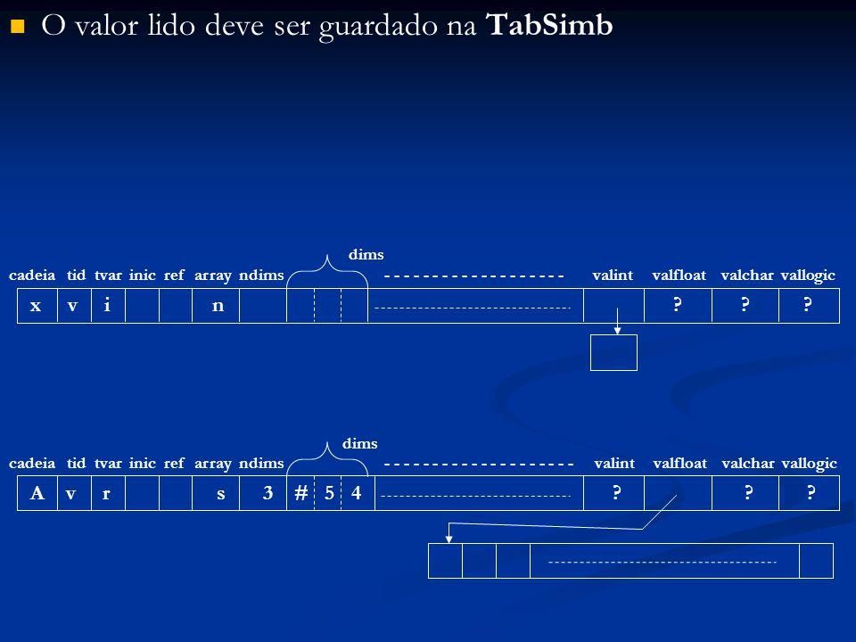 O valor lido deve ser guardado na TabSimb A v r s 3 # 5 4 .