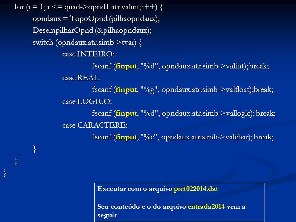 for (i = 1; i opnd1.atr.valint; i++) { opndaux = TopoOpnd (pilhaopndaux); DesempilharOpnd (&pilhaopndaux); switch (opndaux.atr.simb->tvar) { switch (opndaux.atr.simb->tvar) { case INTEIRO: case INTEIRO: fscanf (finput, %d , opndaux.atr.simb->valint); break; fscanf (finput, %d , opndaux.atr.simb->valint); break; case REAL: case REAL: fscanf (finput, %g , opndaux.atr.simb->valfloat);break; fscanf (finput, %g , opndaux.atr.simb->valfloat);break; case LOGICO: case LOGICO: fscanf (finput, %d , opndaux.atr.simb->vallogic); break; fscanf (finput, %d , opndaux.atr.simb->vallogic); break; case CARACTERE: case CARACTERE: fscanf (finput, %c , opndaux.atr.simb->valchar); break; fscanf (finput, %c , opndaux.atr.simb->valchar); break; }}} Executar com o arquivo pret022014.dat Seu conteúdo e o do arquivo entrada2014 vem a seguir