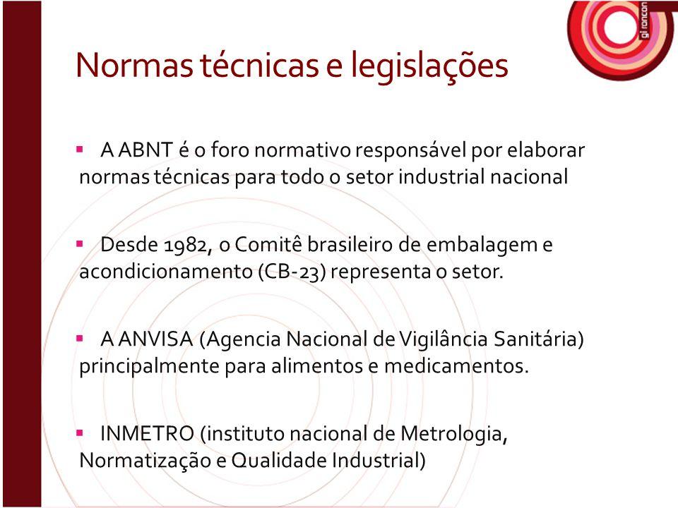 Normas técnicas e legislações  A ABNT é o foro normativo responsável por elaborar normas técnicas para todo o setor industrial nacional  Desde 1982,