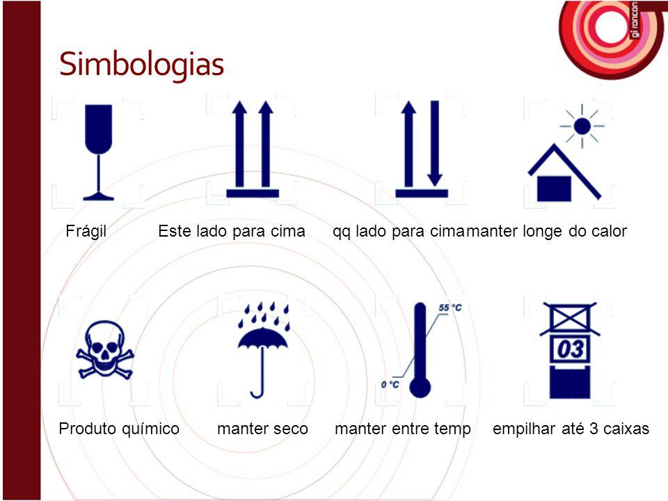 Simbologias Frágil Este lado para cimaqq lado para cimamanter longe do calor Produto químico manter seco manter entre tempempilhar até 3 caixas