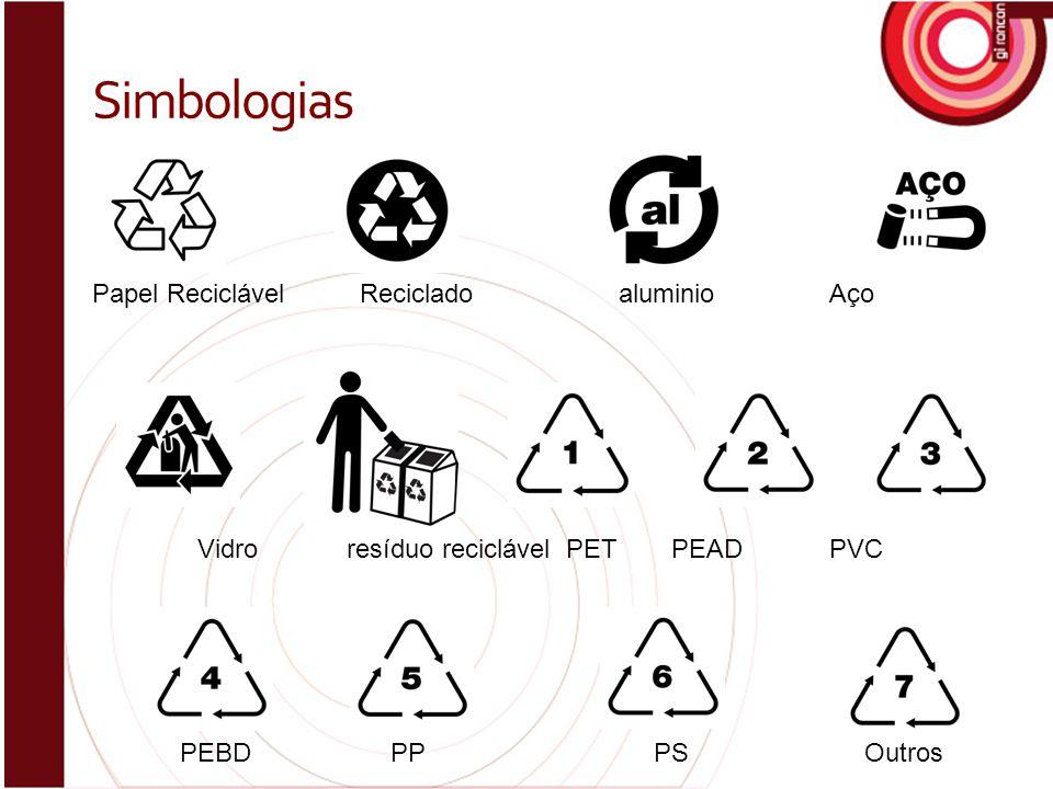 Simbologias Papel Reciclável RecicladoaluminioAço Vidro resíduo reciclável PETPEADPVC PEBDPPPSOutros