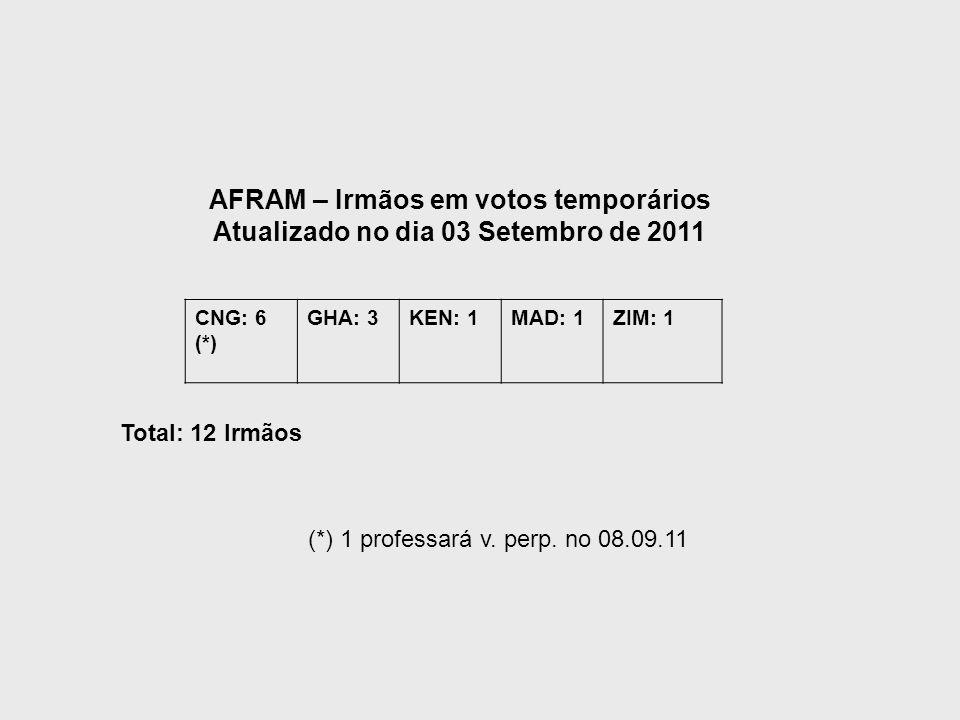 AFRAM – Irmãos em votos temporários Atualizado no dia 03 Setembro de 2011 Total: 12 Irmãos CNG: 6 (*) GHA: 3KEN: 1MAD: 1ZIM: 1 (*) 1 professará v.