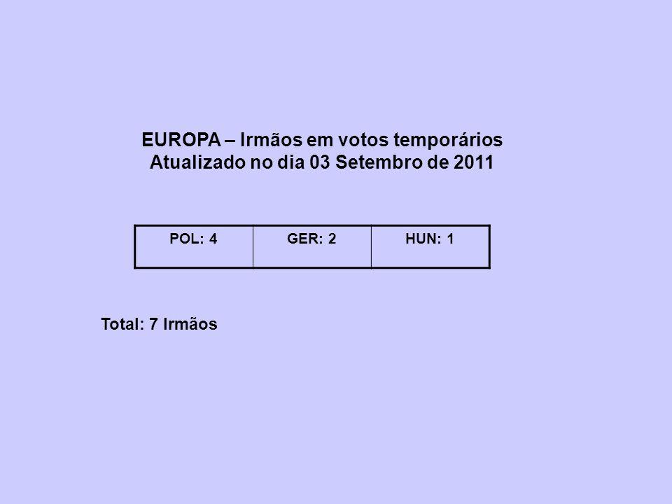 POL: 4GER: 2HUN: 1 Total: 7 Irmãos EUROPA – Irmãos em votos temporários Atualizado no dia 03 Setembro de 2011