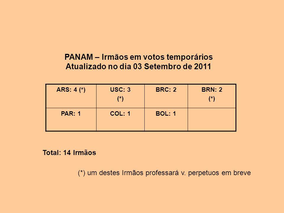 PANAM – Irmãos em votos temporários Atualizado no dia 03 Setembro de 2011 ARS: 4 (*)USC: 3 (*) BRC: 2BRN: 2 (*) PAR: 1COL: 1BOL: 1 Total: 14 Irmãos (*) um destes Irmãos professará v.