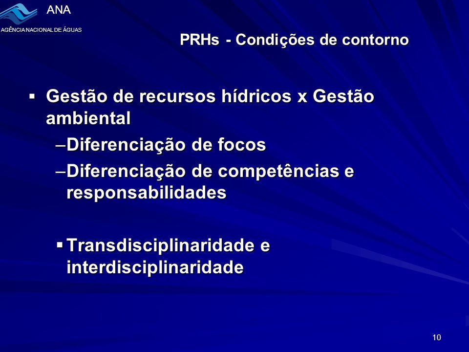 ANA AGÊNCIA NACIONAL DE ÁGUAS 10 PRHs - Condições de contorno  Gestão de recursos hídricos x Gestão ambiental –Diferenciação de focos –Diferenciação de competências e responsabilidades  Transdisciplinaridade e interdisciplinaridade