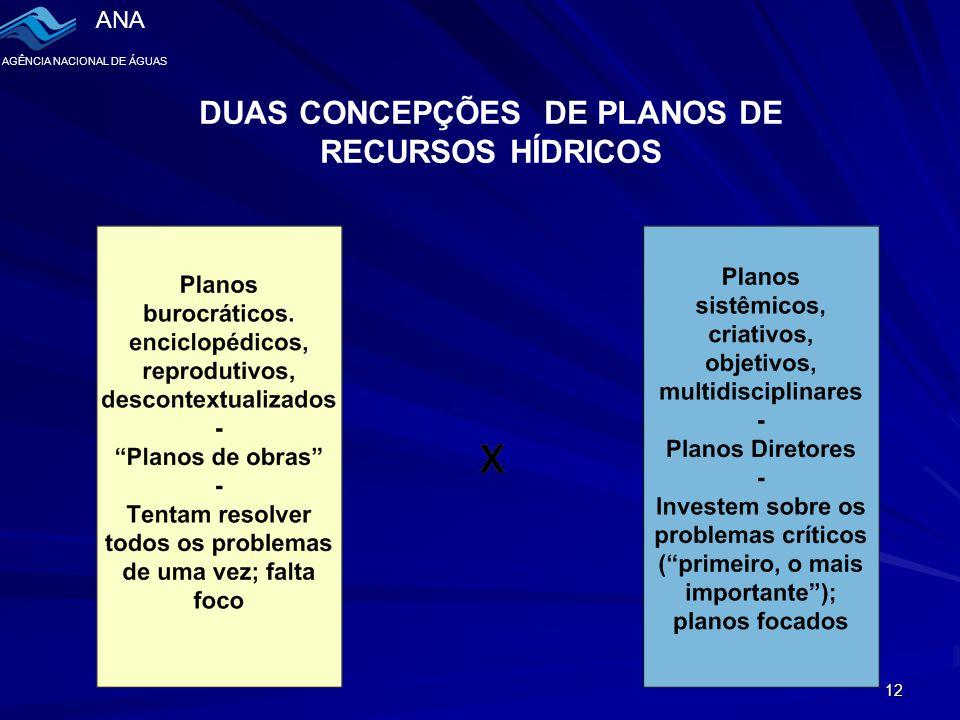 ANA AGÊNCIA NACIONAL DE ÁGUAS 12 DUAS CONCEPÇÕES DE PLANOS DE RECURSOS HÍDRICOS