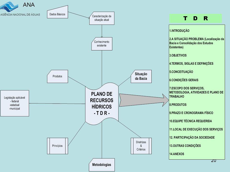 ANA AGÊNCIA NACIONAL DE ÁGUAS 20 T D R