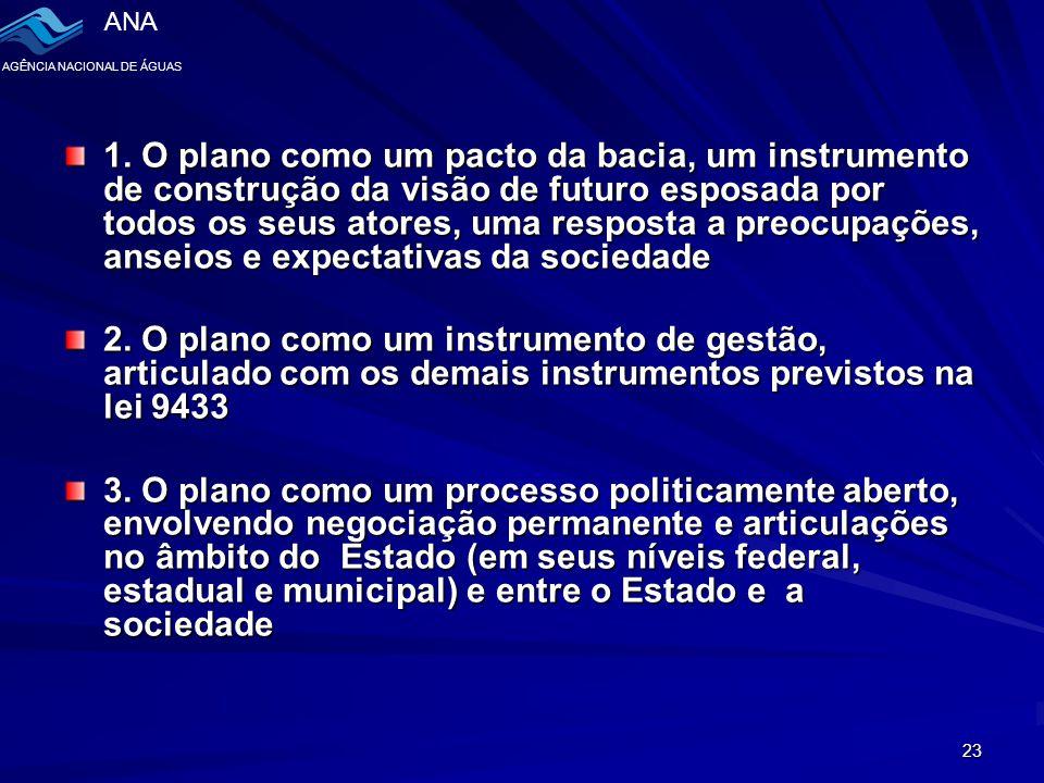 ANA AGÊNCIA NACIONAL DE ÁGUAS 23 1.