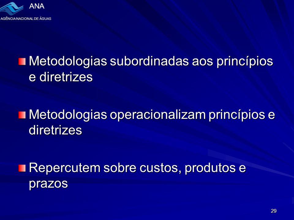 ANA AGÊNCIA NACIONAL DE ÁGUAS 29 Metodologias subordinadas aos princípios e diretrizes Metodologias operacionalizam princípios e diretrizes Repercutem sobre custos, produtos e prazos