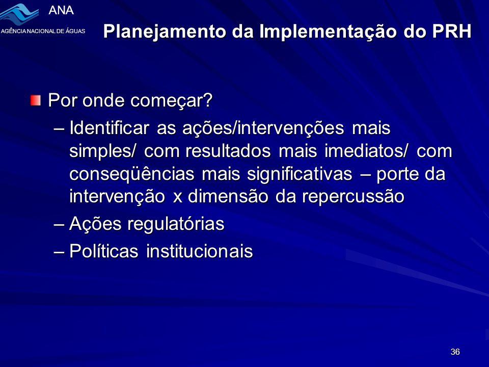 ANA AGÊNCIA NACIONAL DE ÁGUAS 36 Planejamento da Implementação do PRH Por onde começar.