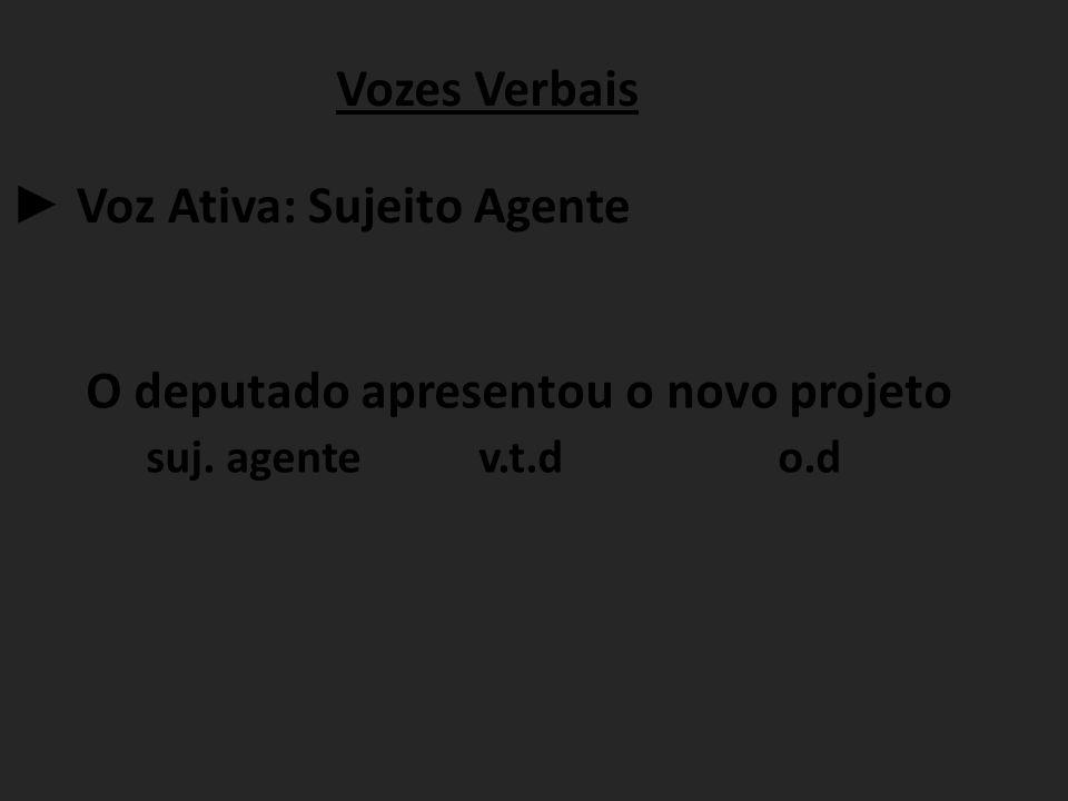 Vozes Verbais ► Voz Ativa: Sujeito Agente O deputado apresentou o novo projeto suj. agente v.t.d o.d