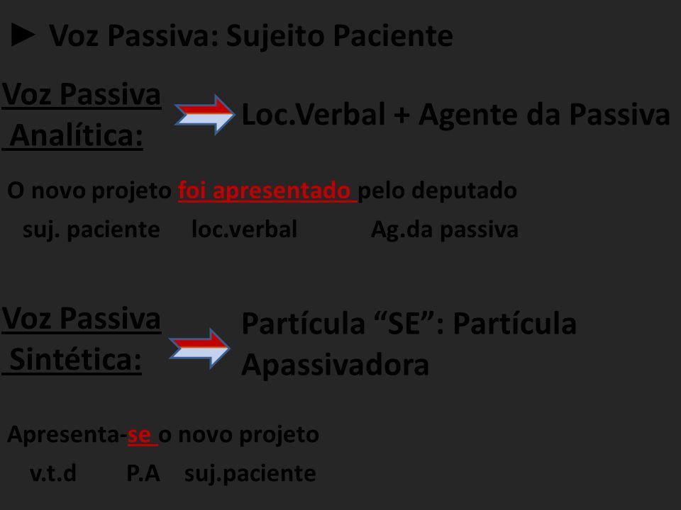 "► Voz Passiva: Sujeito Paciente Voz Passiva Analítica: Loc.Verbal + Agente da Passiva Voz Passiva Sintética: Partícula ""SE"": Partícula Apassivadora O"