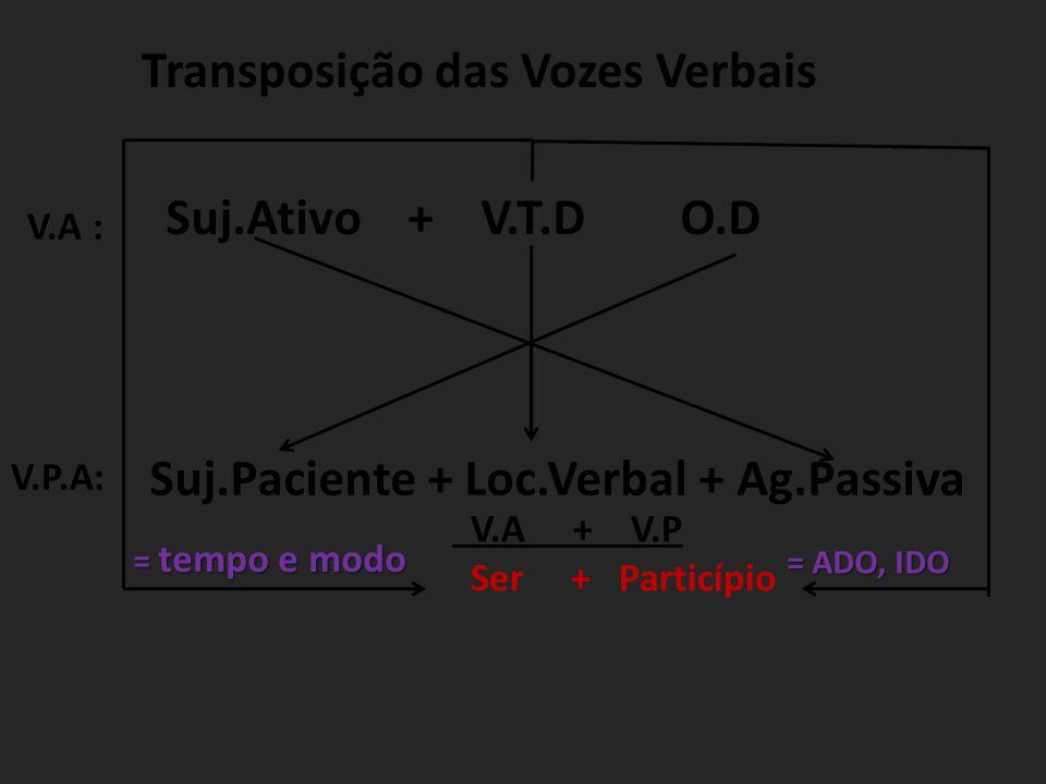 Transposição das Vozes Verbais V.A : Suj.Ativo + V.T.D O.D V.P.A: Suj.Paciente + Loc.Verbal + Ag.Passiva V.A + V.P Ser + Particípio = tempo e modo = A