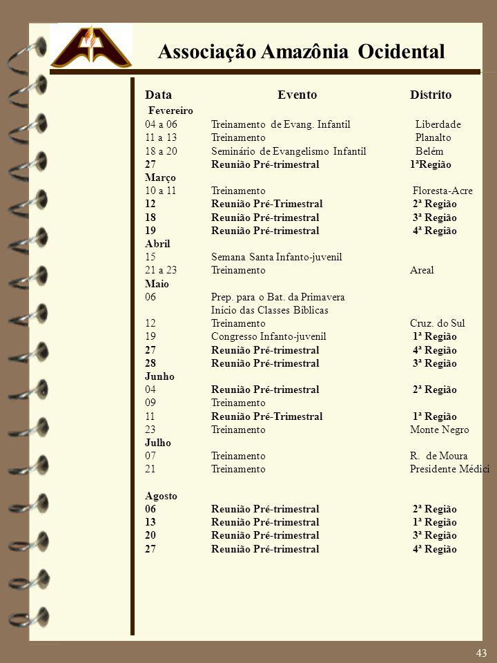 DataEventoDistrito Fevereiro 04 a 06Treinamento de Evang. Infantil Liberdade 11 a 13Treinamento Planalto 18 a 20Seminário de Evangelismo Infantil Belé