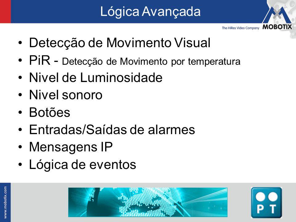 Detecção de Movimento Visual PiR - Detecção de Movimento por temperatura Nivel de Luminosidade Nivel sonoro Botões Entradas/Saídas de alarmes Mensagens IP Lógica de eventos Lógica Avançada