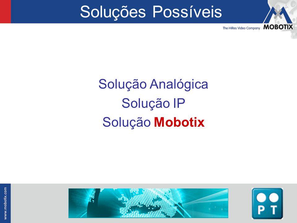 Soluções Possíveis Solução Analógica Solução IP Solução Mobotix