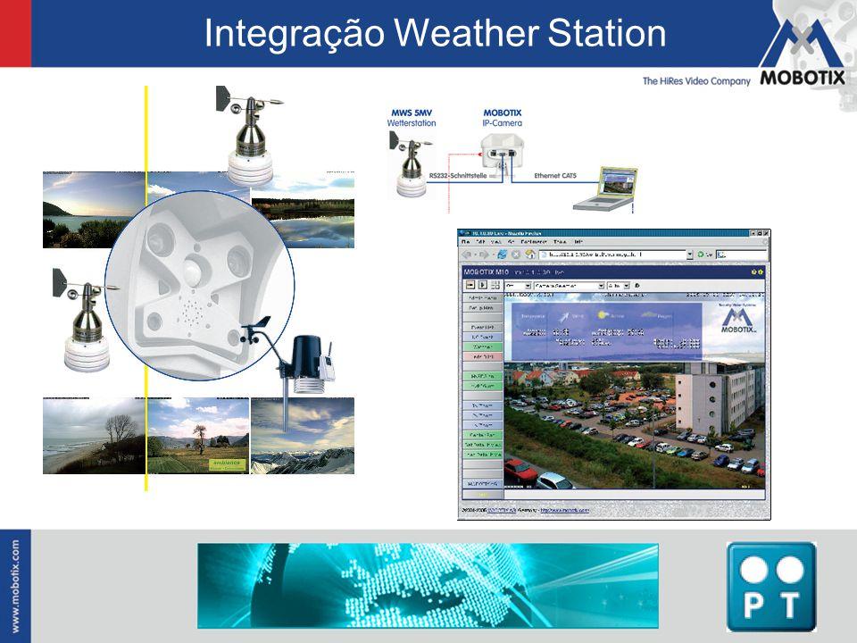 Integração Weather Station