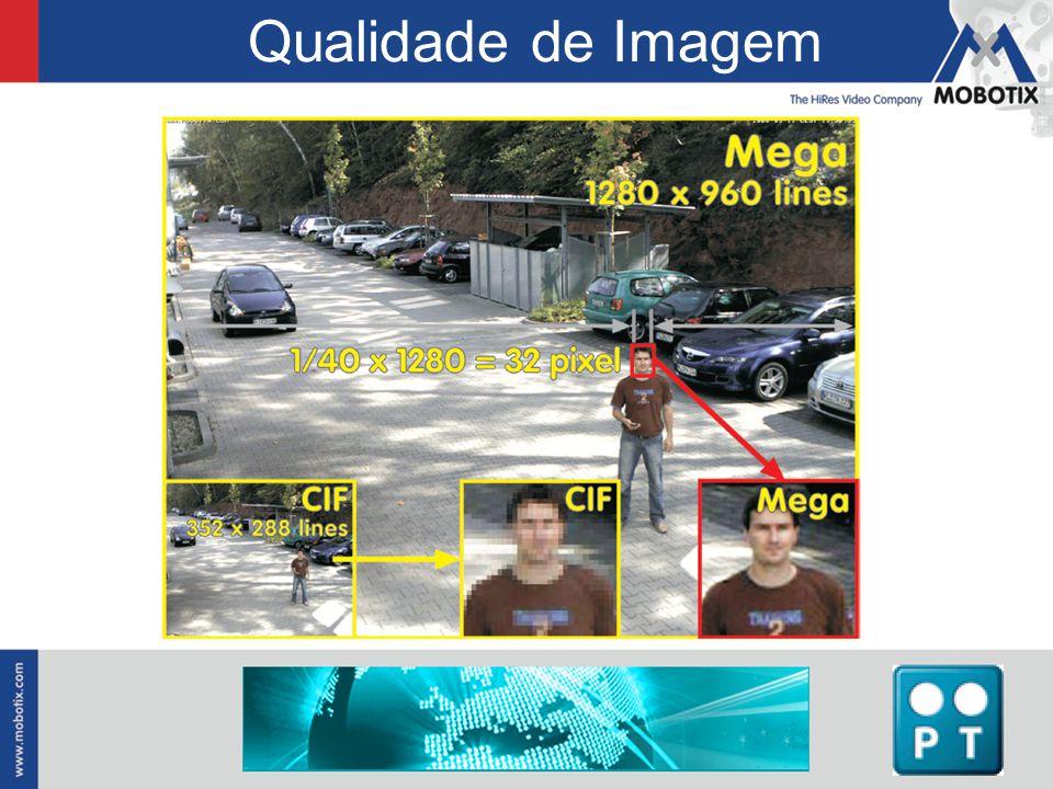 Telefone VoIP video