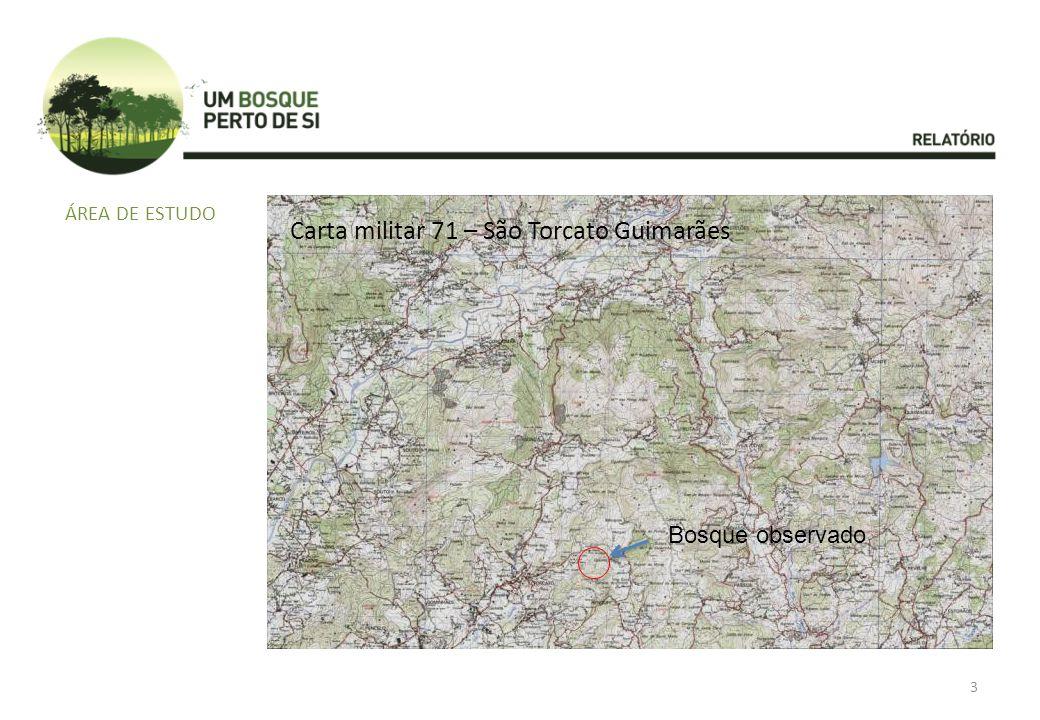ÁREA DE ESTUDO Carta militar 71 – São Torcato Guimarães Bosque observado 3