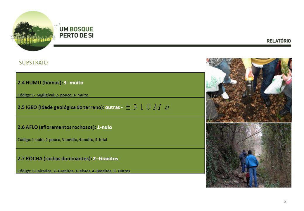 SUBSTRATO 2.4 HUMU (húmus): 3- muito Código: 1- negligível, 2- pouco, 3- muito 2.5 IGEO (idade geológica do terreno): outras - 2.6 AFLO (afloramentos rochosos): 1-nulo Código: 1-nulo, 2-pouco, 3-médio, 4-muito, 5-total 2.7 ROCHA (rochas dominantes): 2–Granitos Código: 1-Calcários, 2–Granitos, 3–Xistos, 4–Basaltos, 5- Outros 6