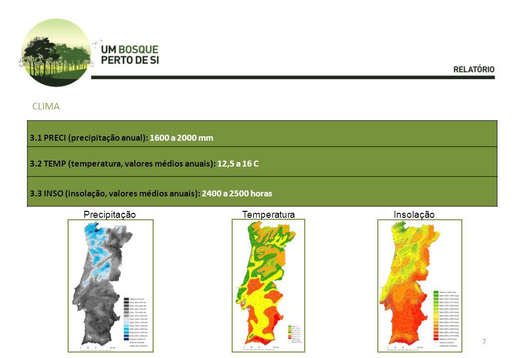 CLIMA 3.1 PRECI (precipitação anual): 1600 a 2000 mm 3.2 TEMP (temperatura, valores médios anuais): 12,5 a 16 C 3.3 INSO (insolação, valores médios anuais): 2400 a 2500 horas PrecipitaçãoTemperaturaInsolação 7