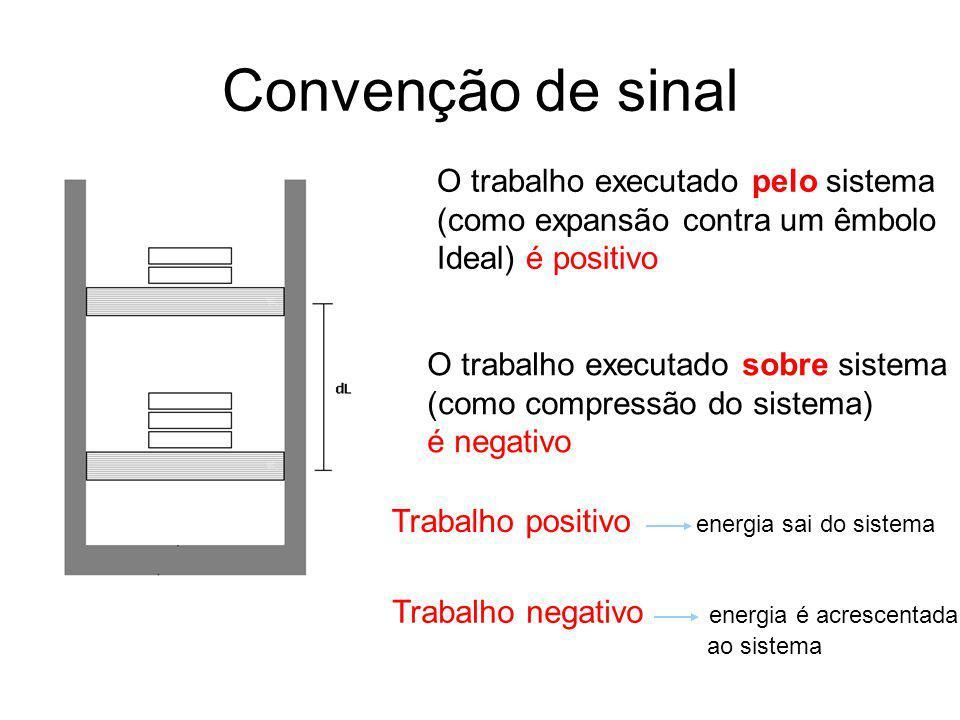 Convenção de sinal O trabalho executado pelo sistema (como expansão contra um êmbolo Ideal) é positivo O trabalho executado sobre sistema (como compre