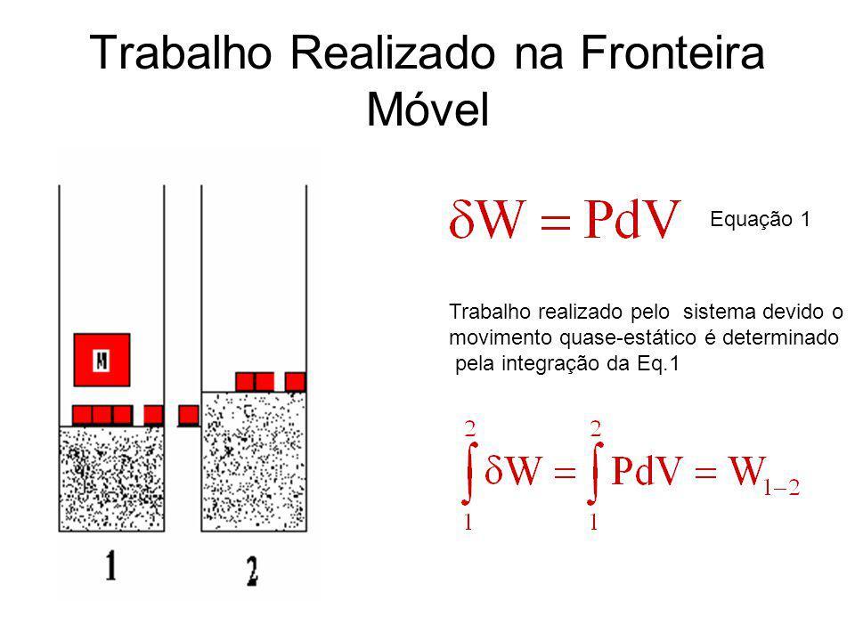 Trabalho Realizado na Fronteira Móvel Trabalho realizado pelo sistema devido o movimento quase-estático é determinado pela integração da Eq.1 Equação