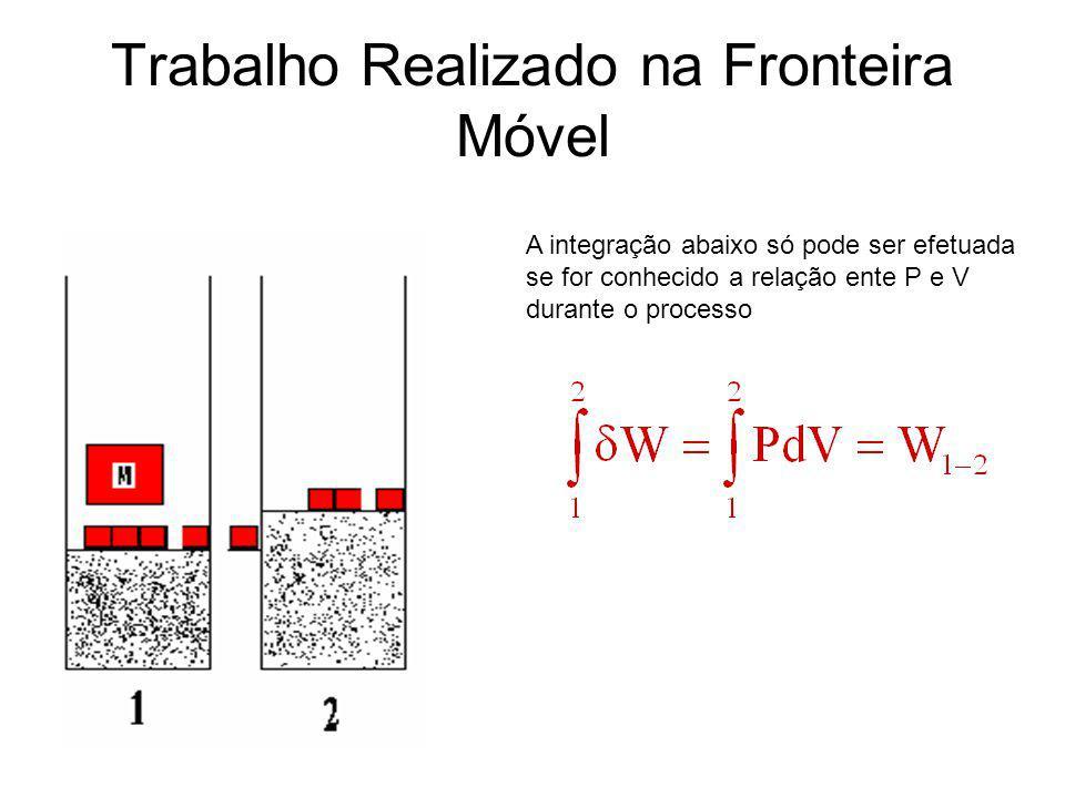 Trabalho Realizado na Fronteira Móvel A integração abaixo só pode ser efetuada se for conhecido a relação ente P e V durante o processo