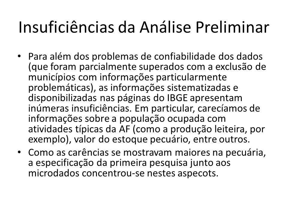 Insuficiências da Análise Preliminar Para além dos problemas de confiabilidade dos dados (que foram parcialmente superados com a exclusão de município