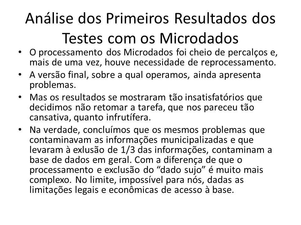 Análise dos Primeiros Resultados dos Testes com os Microdados O processamento dos Microdados foi cheio de percalços e, mais de uma vez, houve necessidade de reprocessamento.