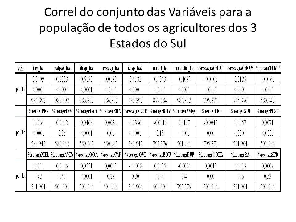Correl do conjunto das Variáveis para a população de todos os agricultores dos 3 Estados do Sul