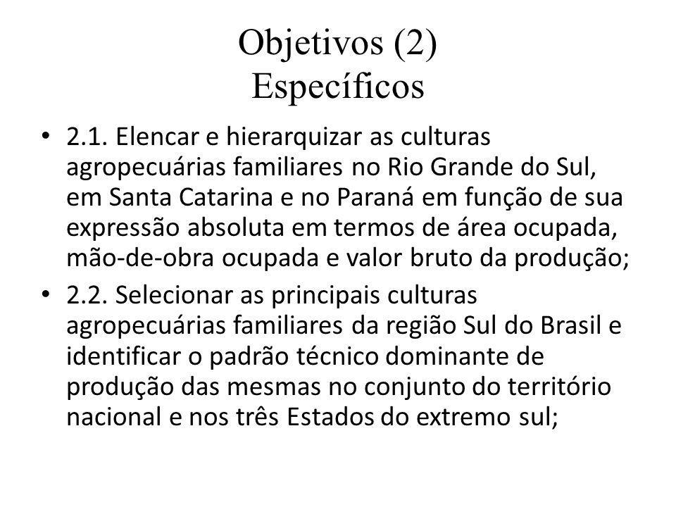 Objetivos (2) Específicos 2.1. Elencar e hierarquizar as culturas agropecuárias familiares no Rio Grande do Sul, em Santa Catarina e no Paraná em funç