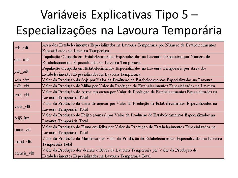 Variáveis Explicativas Tipo 5 – Especializações na Lavoura Temporária