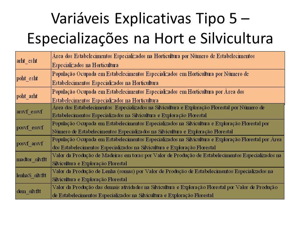 Variáveis Explicativas Tipo 5 – Especializações na Hort e Silvicultura