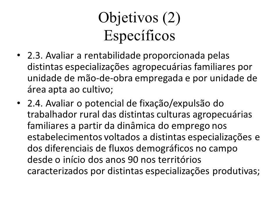 Objetivos (2) Específicos 2.3. Avaliar a rentabilidade proporcionada pelas distintas especializações agropecuárias familiares por unidade de mão-de-ob