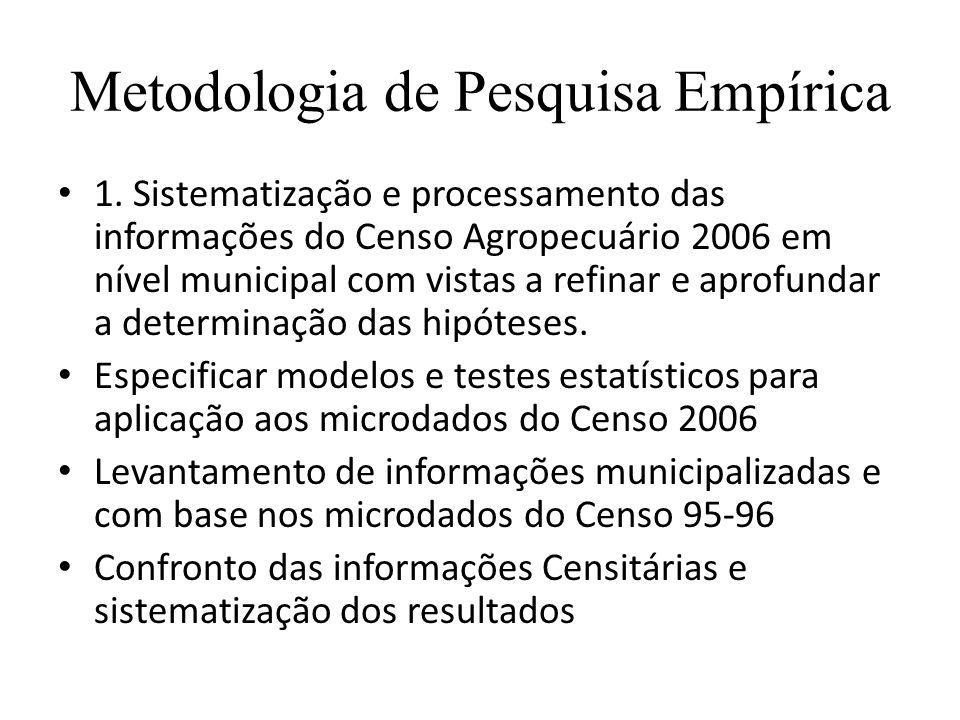 Metodologia de Pesquisa Empírica 1. Sistematização e processamento das informações do Censo Agropecuário 2006 em nível municipal com vistas a refinar