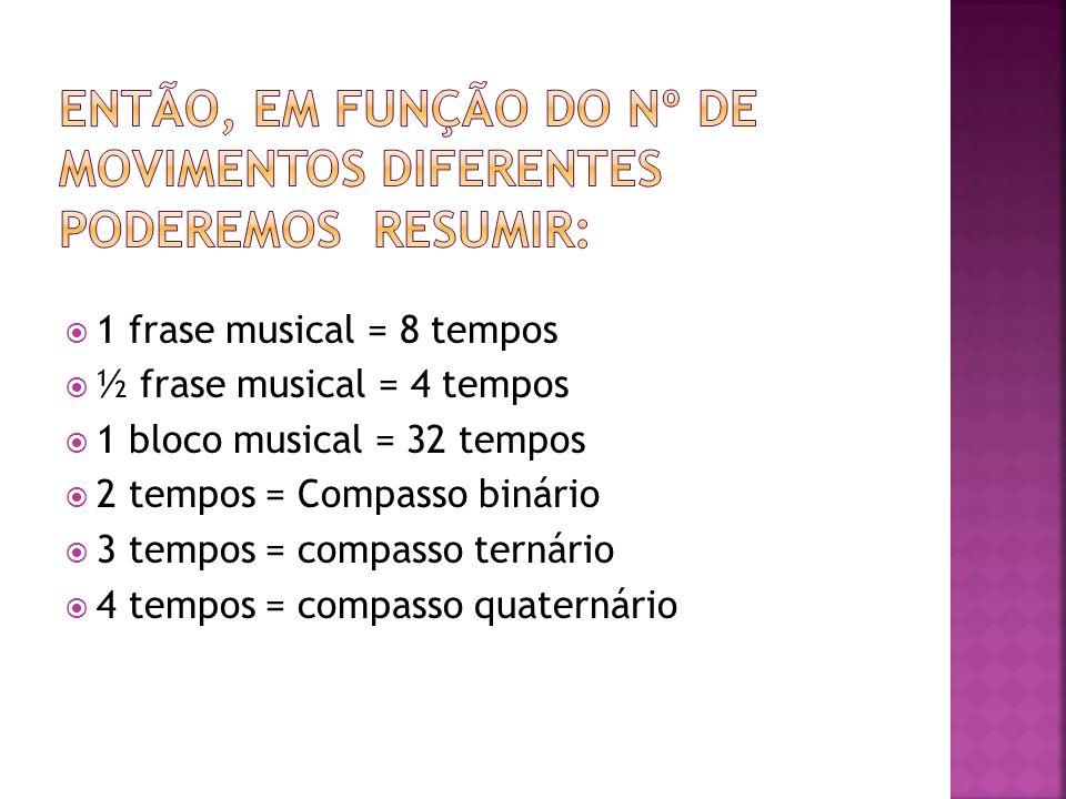  1 frase musical = 8 tempos  ½ frase musical = 4 tempos  1 bloco musical = 32 tempos  2 tempos = Compasso binário  3 tempos = compasso ternário 